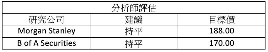 財報速讀 – JNJ/ MMM/ PLD/ LMT/ VZ 6