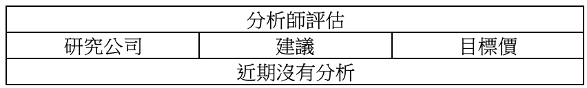財報速讀 – JNJ/ MMM/ PLD/ LMT/ VZ 9