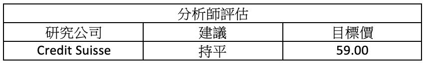 財報速讀 – JNJ/ MMM/ PLD/ LMT/ VZ 15