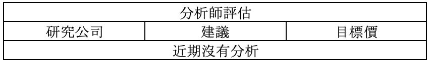 財報速讀 – BA/ ANTM/ GD/ NDAQ/ T 9