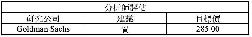 財報速讀 – MSFT/ AMD/ SBUX/ TXN/ FFIV 3