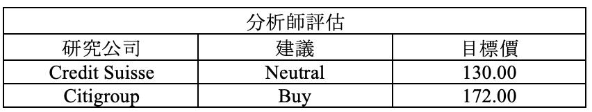 財報速讀 – HAS/ AMG/ SAIA/ CRNC 6