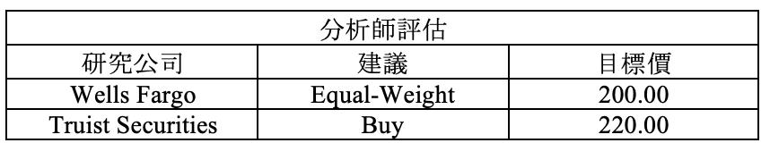 財報速讀 – HAS/ AMG/ SAIA/ CRNC 9