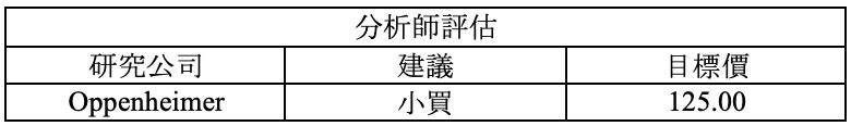 財報速讀 – FSLY/ TWLO/ BIDU/ SAM/ STMP 4