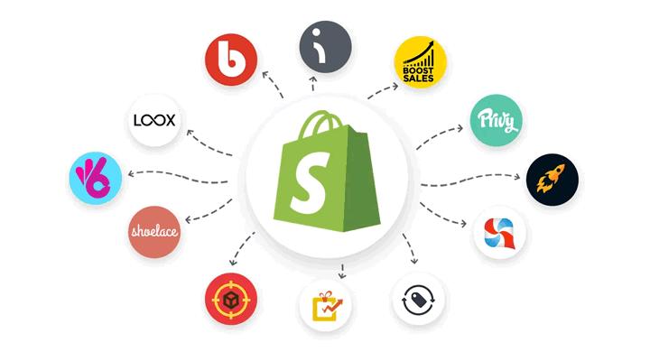 Shopify Q4 財報分析與短評 6
