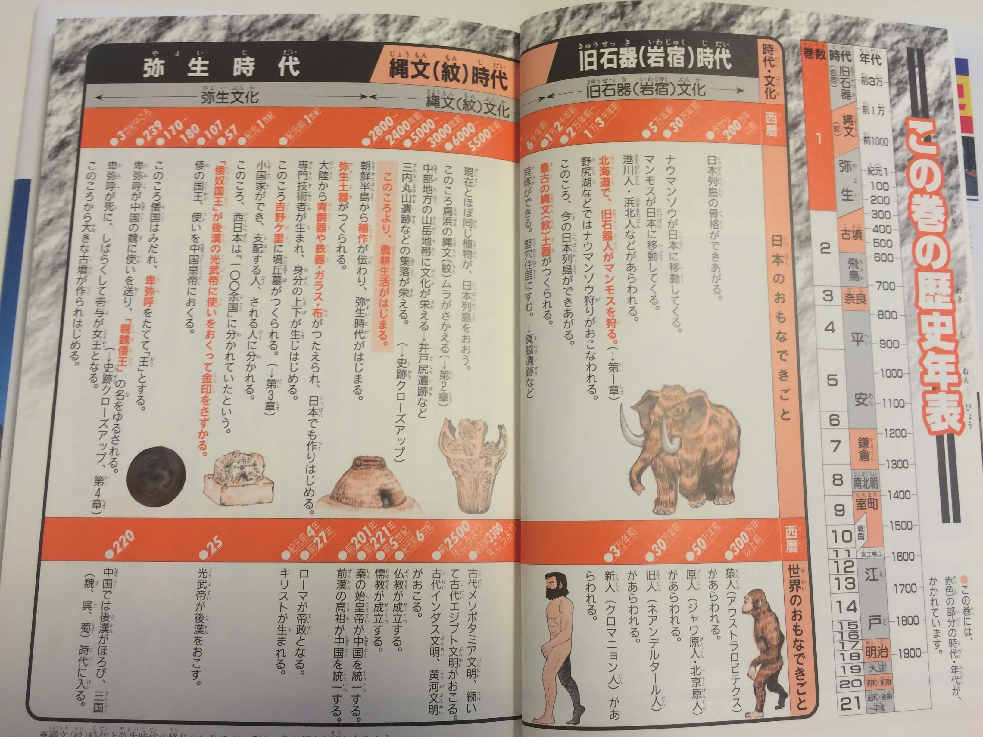 Images of 日本の女性史年表 - JapaneseClass.jp