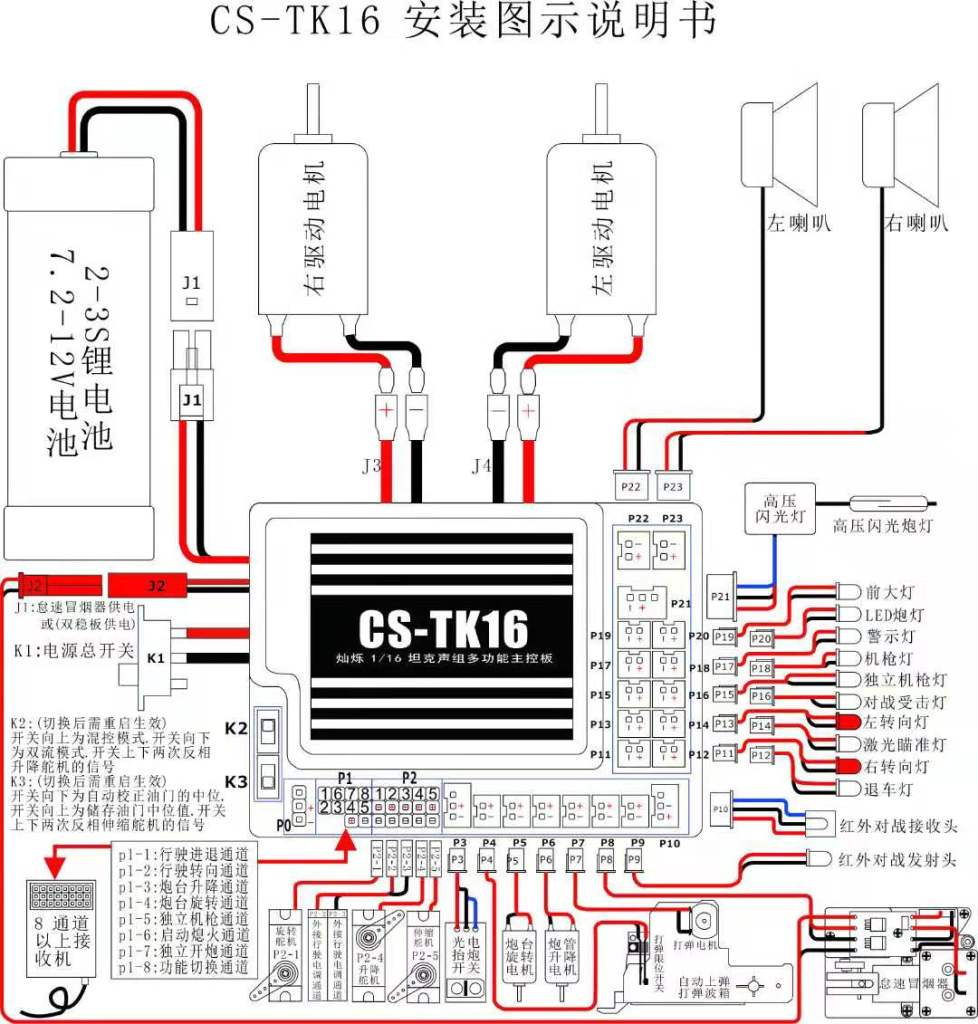 Gun-Stabilizer-System-For-Scale-Model-Remote-Control-Tanks-Heng-Long-RC-Tank-Mato-RC-Tank-Upgrade-Parts-CS-TK16-Motherboard-Interface-Description