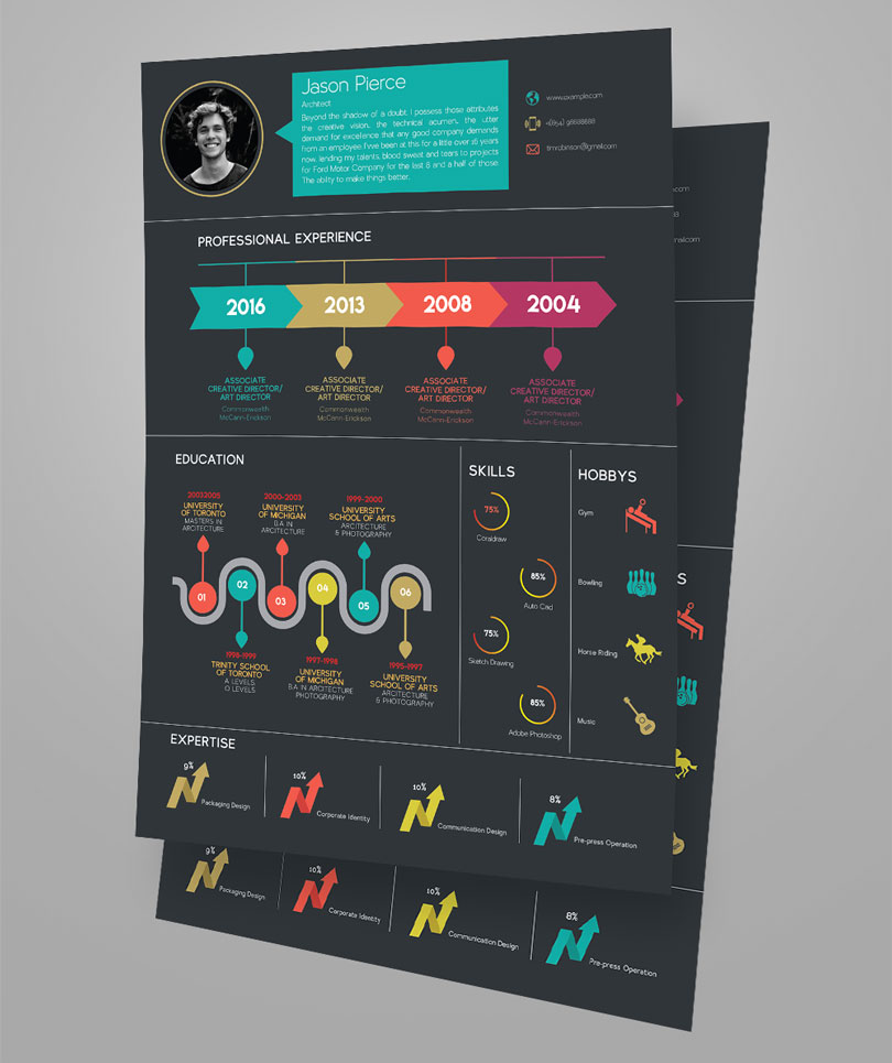 Creative Infographic Resume Design Template With Cover Letter in PSD Ai EPS INDD CDR DOC