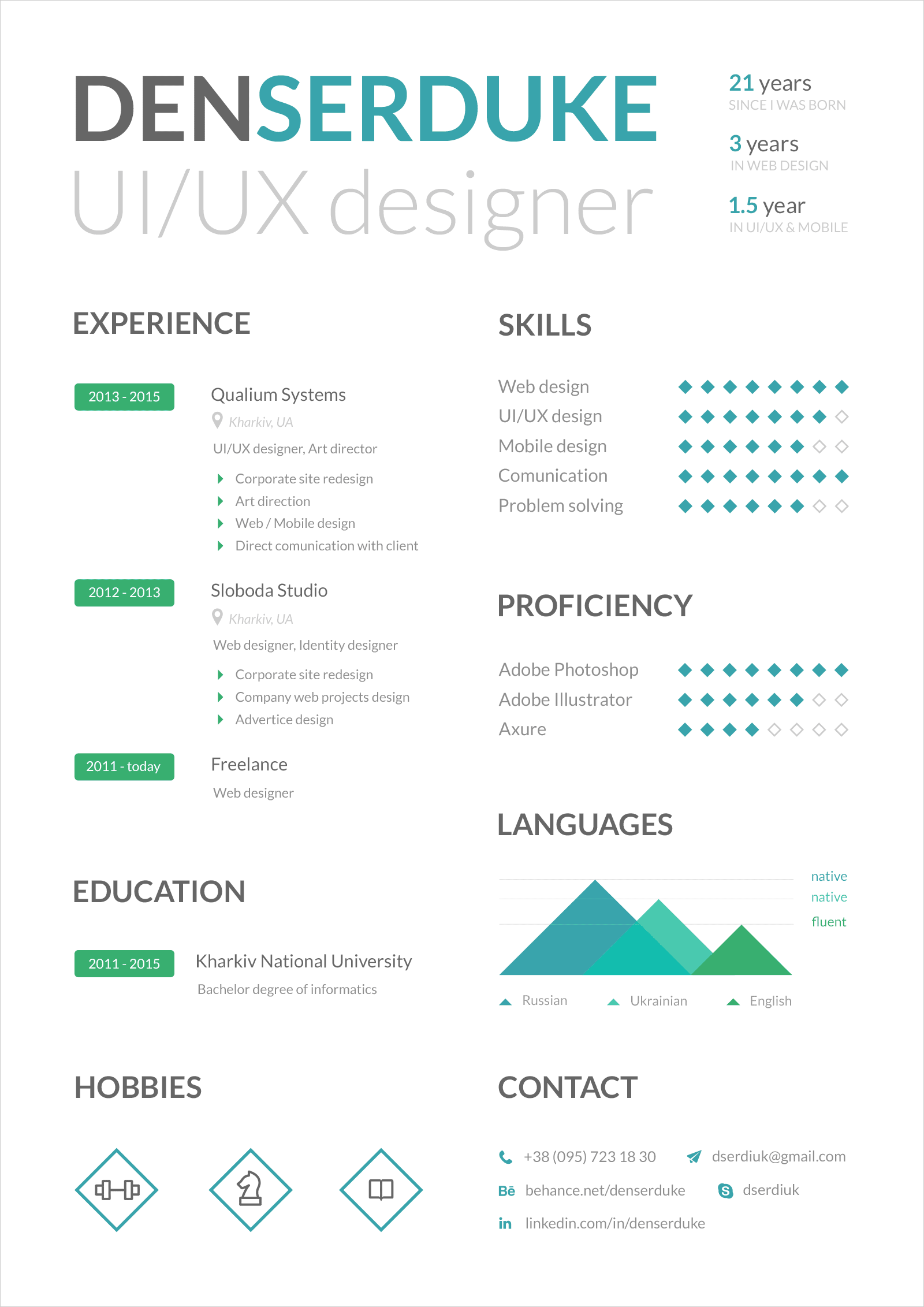 Free UI & UX Designer Professional Resume Template In PSD