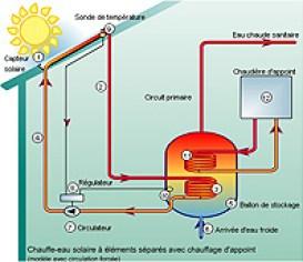 solaire-thermique_v