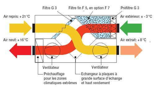 vmc-double-flux-2