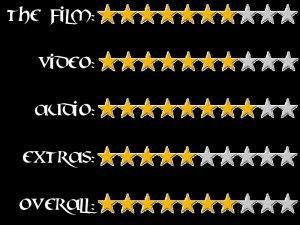 End of Watch Blu-ray ratings