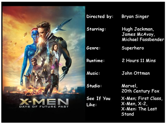 X-Men Days of Future Past movie info