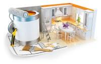 Home Improvements | Dayton,Cincinnati,Kettering ...