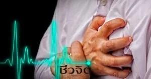 โรคหัวใจ, หัวใจ, วินิจฉัย โรคหัวใจ, โรคหัวใจขาดเลือด,  โรคหลอดเลือดหัวใจตีบ