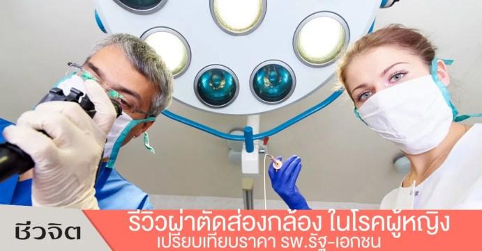 เทคโนโลยีผ่าตัดผ่านกล้อง, ผ่าตัดส่องกล้อง, ผ่าตัดหน้าท้อง,