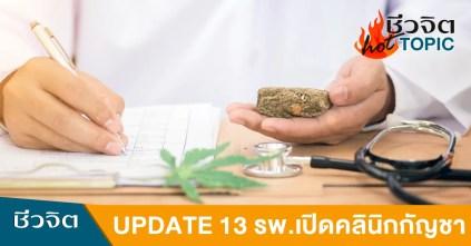 กัญชา คลินิกกัญชาทางการแพทย์แผนไทย