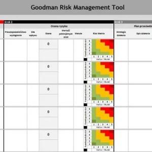 zarzadzanie ryzykiem w zakuapch goodman grm