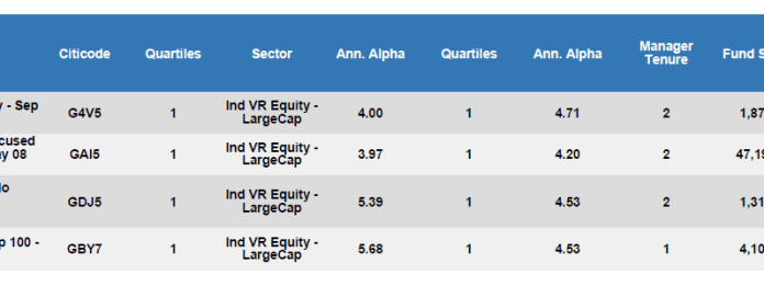best mutual funds to invest in 2014