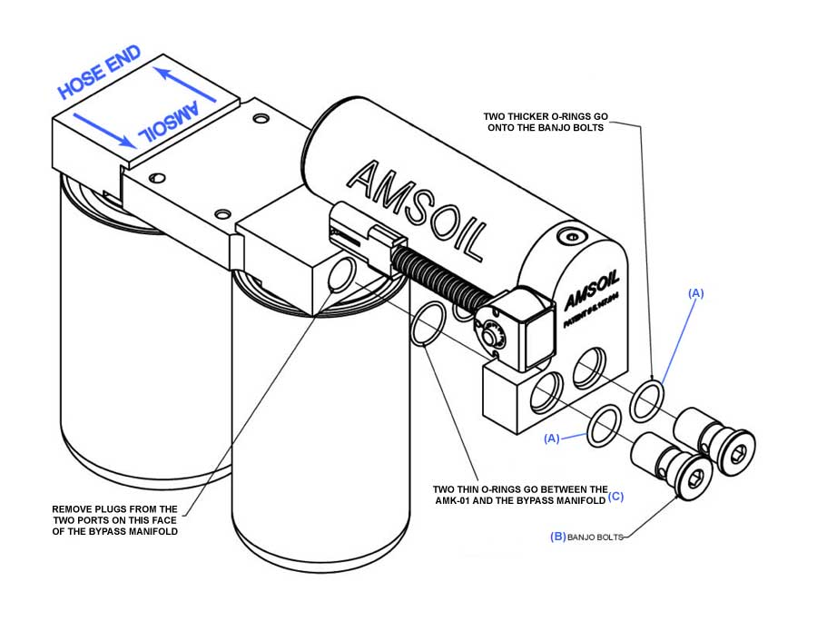 AMS-Oiler™ Model AMK-01 Installation Instructions