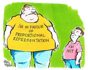 propotional