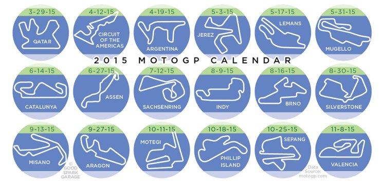MOTOGP_2015_InfographicCalendar