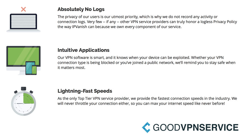 IPVanish VPN Conditions