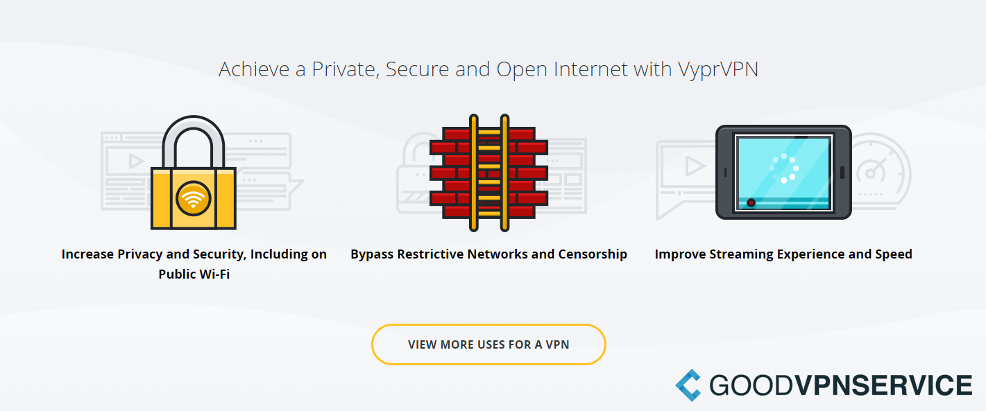 All benefits of VyprVPN