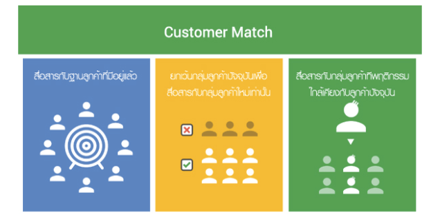 customer-match