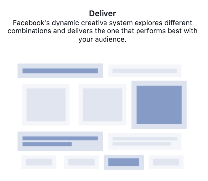 How-facebook-dynamic-creative-deliver-ad