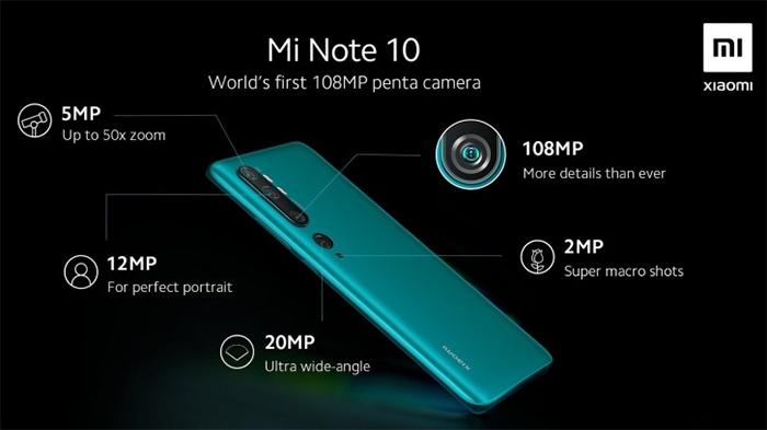 Xiaomi Mi Note 10 Camera Details