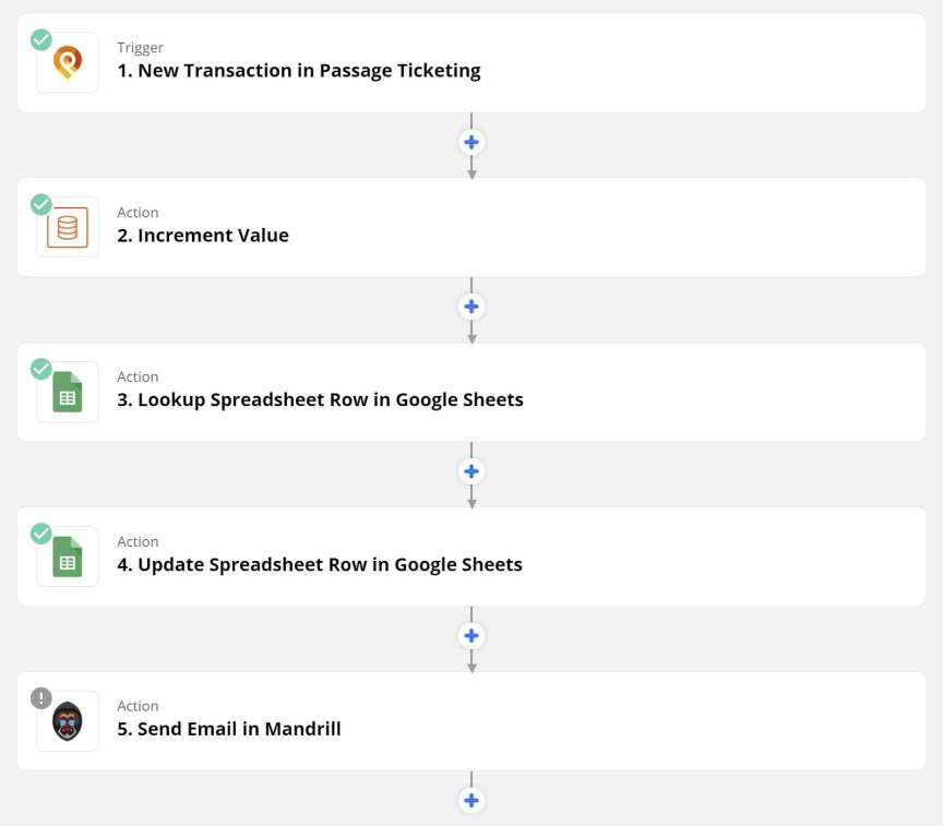 screenshot of Passage + Zapier setup