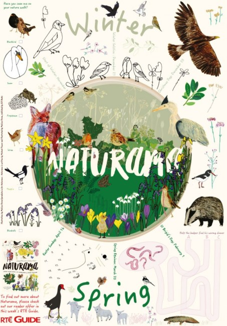 Naturama_RTE_Guide-web-1