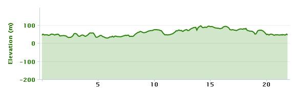04-02-2013 bike ride elevation graph