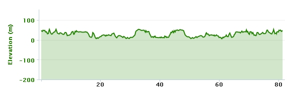 06-05-2013 bike ride elevation graph