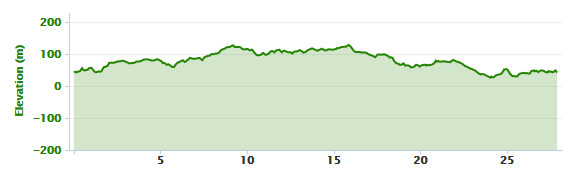 18-04-2014 bike ride elevation graph
