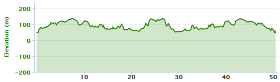 24-03-2015 - bike ride elevation graph