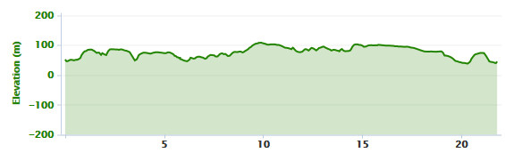 03-06-2015 - bike ride elevation graph