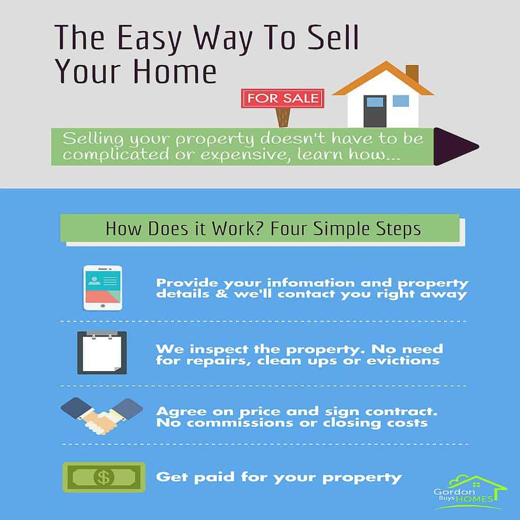 We Buy Houses Fast San Diego Sell House Fast San Diego Cash Now