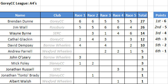 League-Standings-A4