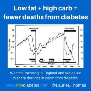 war-and-diabetes