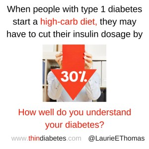 cut-insulin