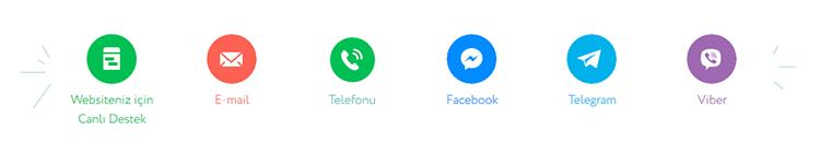 JivoChat iletişim kanalları