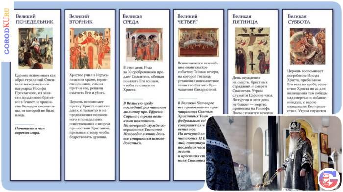 Расписание архиерейских богослужений на Страстную седмицу в Каменске-Уральском
