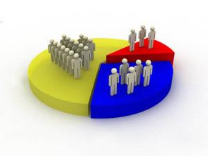 Занятость населения Городомли