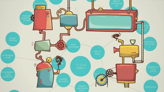 Mindly – mapa myśli, czyli apka dla miłośników kreatywnego myślenia