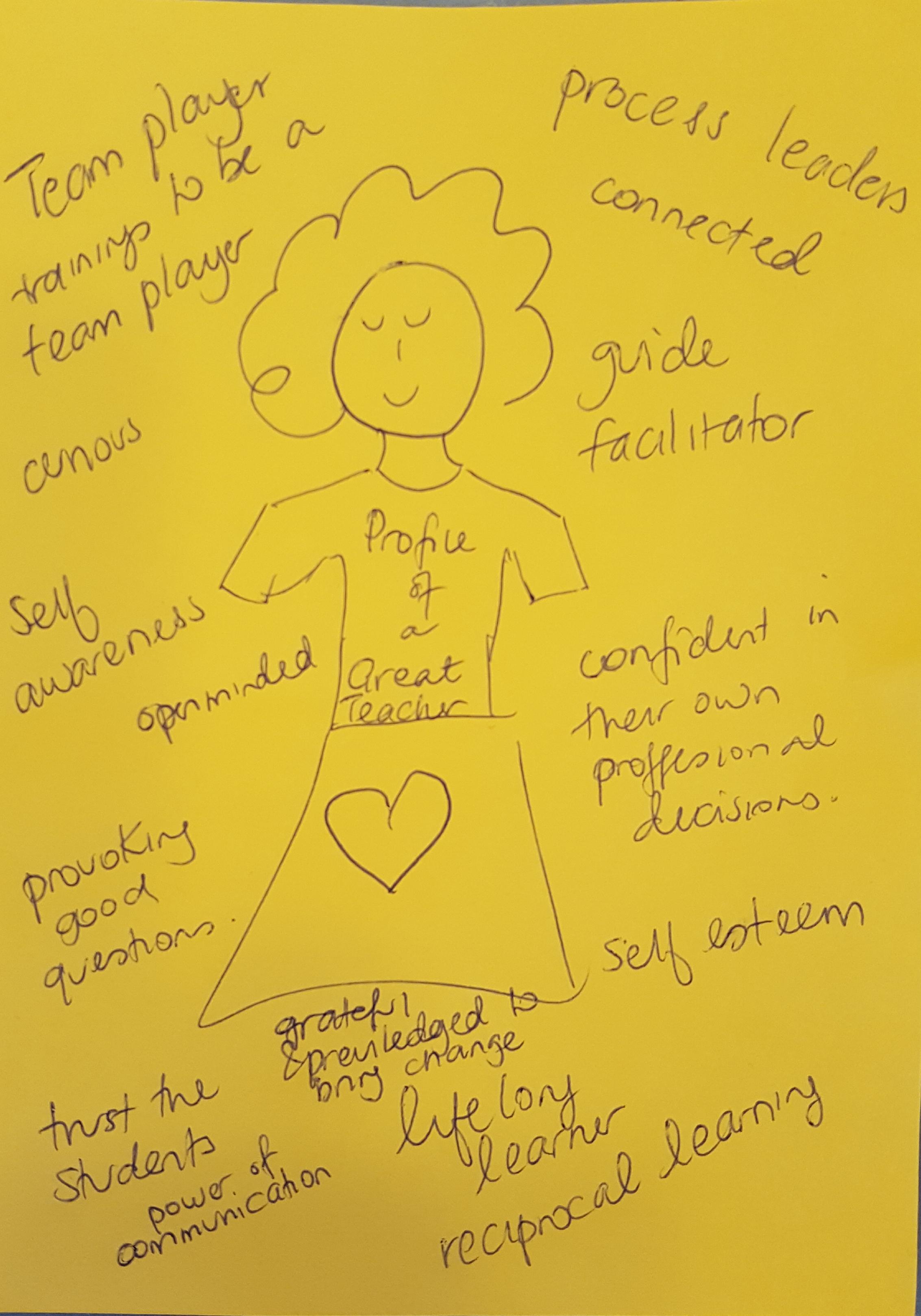 O roli nauczyciela w zmieniającym się świecie