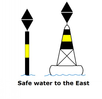 Buoys and Lateral Aids to Navigation