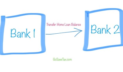 Transfer home loan balance to another bank