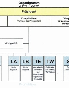 Related post who is in world intelligence and security agencies dgse organization chart also bnd rh gosint wordpress